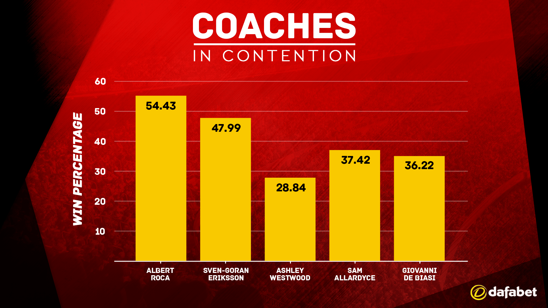 Football Coaches-min