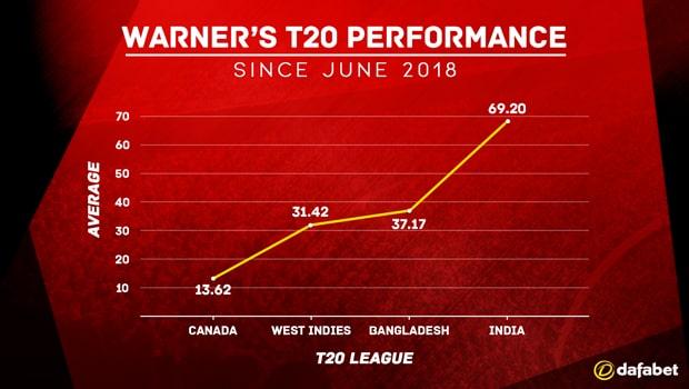 Indian T20 League 2019-min