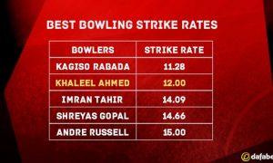 Indian T20 league 1-min